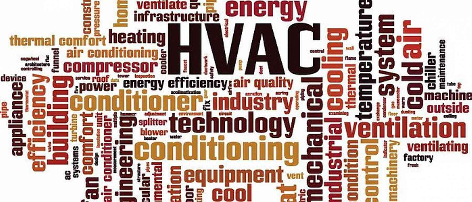 HVAC, Air Condtioning Repair and Furance Repair Word Cloud
